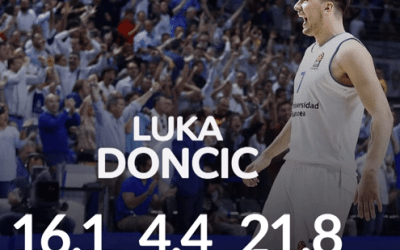 Euroleague 2018:  Fenerbahce and Real Madrid Advance to the Finals by Chris Filios