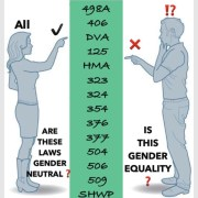 Judgments related to Matrimonial Disputes in India