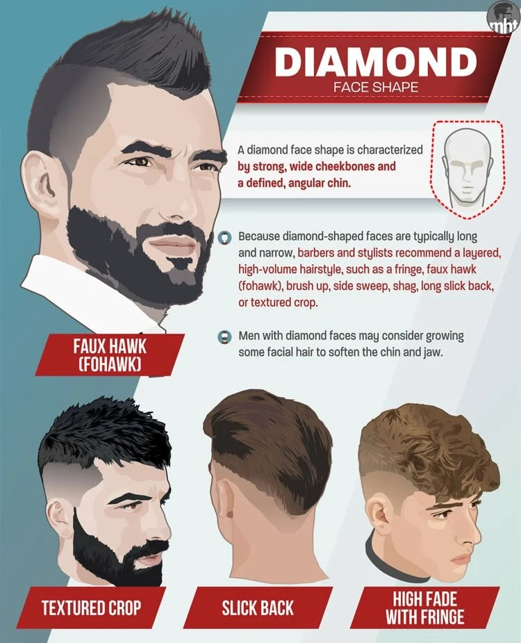 Best Mens Haircuts For Your Face Shape 2019 Mens