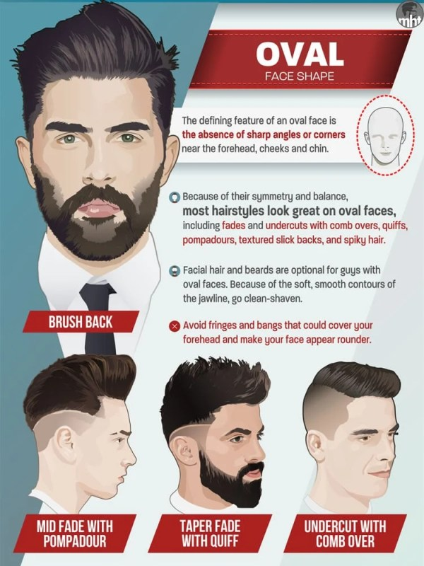 30 Oval Face Hairstyles Men Pompadour Hairstyles Ideas Walk The
