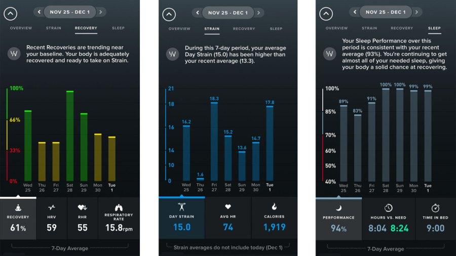 WHOOP app insights