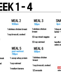 How to eat get strong and lean also   straight forward diet build rh mensjournal