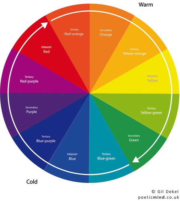 Colour Wheel or Colour Pilot