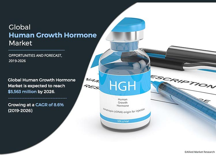 What Is Growth Hormone – What Is It Widely Used For?