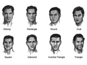 face shapes and beard styles