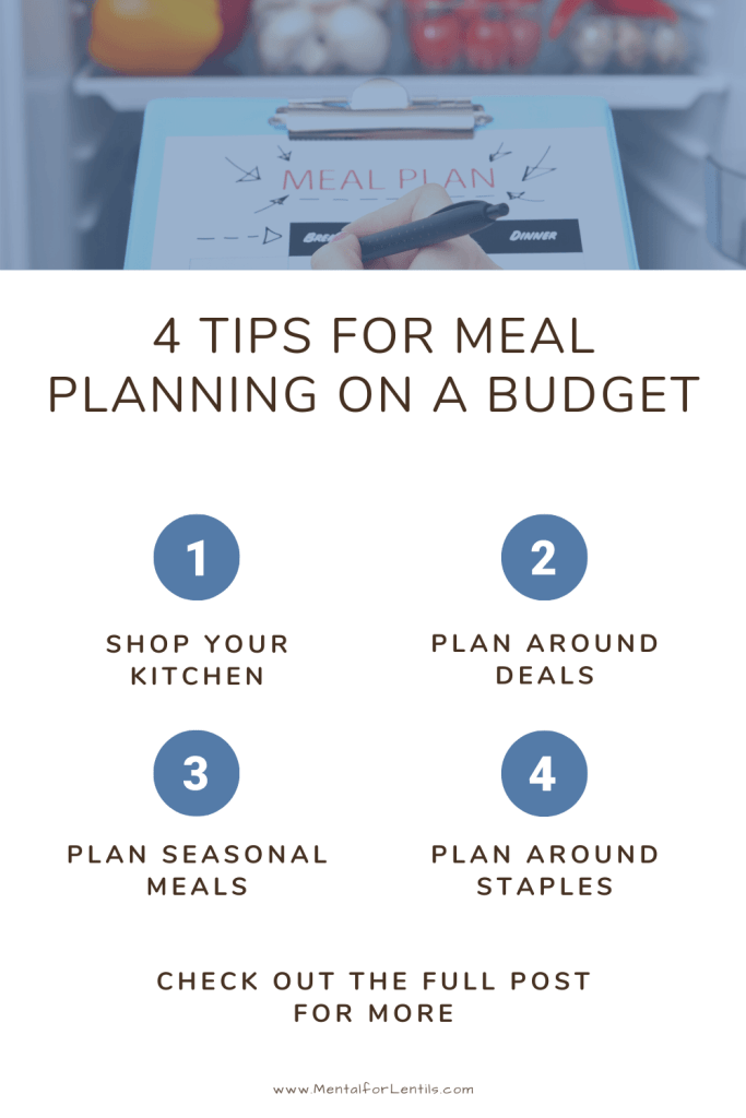 Meal planning on a budget pin image 2