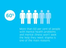 Image result for stigma