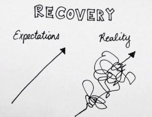 Recovery - Expectations and Reality | Ein Bild sagt mehr als tausend Worte.