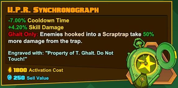Ghalt - UPR Synchronograph