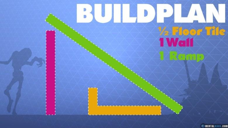 Funnel Wall Build Plan - Fortnite Guide
