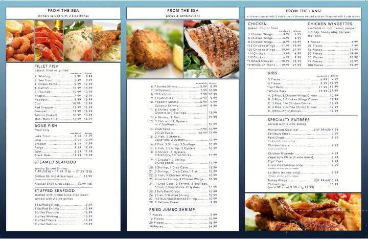 San Francisco Steak And Seafood Restaurants