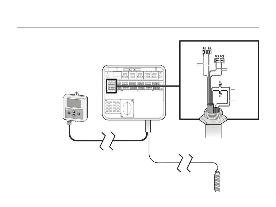 irrigation-hr-products-sensors-monitors-hunter-soil-clik