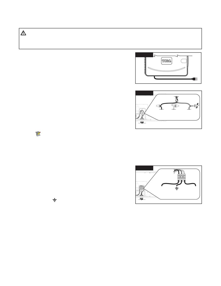 irrigation-toro-controllers-manual-evolutiontm-series