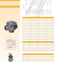 toro flo pro sprinkler wiring diagram [ 900 x 1272 Pixel ]