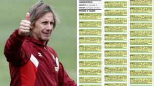 ¿Qué marca publicó los 100 avisos a Ricardo Gareca en Clarín?
