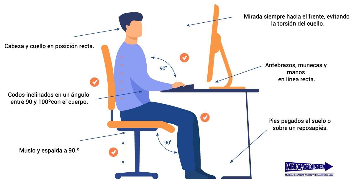 Ergonomía y salud en tu espacio de trabajo