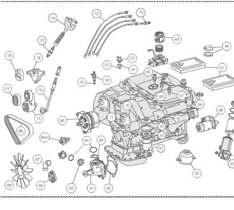 Motore Mercedes (dal 1992 al 1999 V8 e componenti