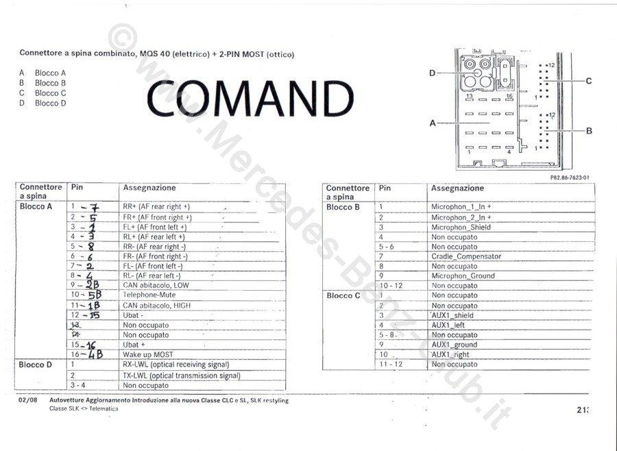 Montaggio Comand NTG 2.5 sulla mia E W211