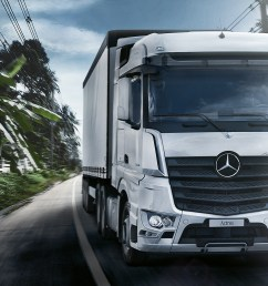 actros specification dimension mercedes benz trucks trucks you can trust [ 1680 x 945 Pixel ]