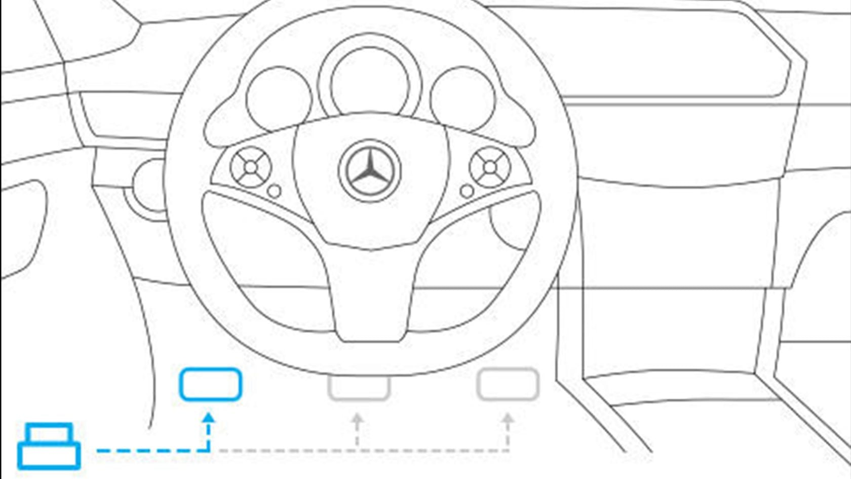Mercedes me Adapter: activation