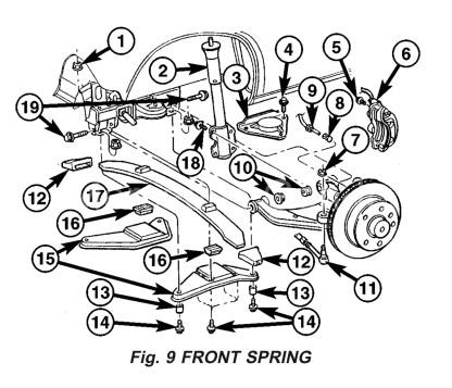 Mercedes C Class W203 Front Suspension Diagram
