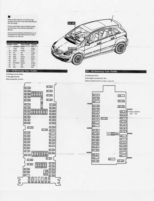 small resolution of cla 250 fuse information mercedes slk 250 fuse box location mercedes clk 250 fuse box