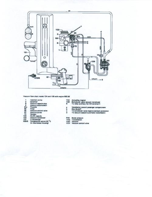 small resolution of auto vacuum system diagram