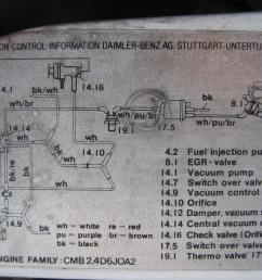 mercede benz e300 diesel fuel system diagram [ 1600 x 1200 Pixel ]