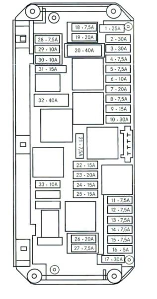 C Class W204 2008-2014 Fuse List Chart Box Location Layout