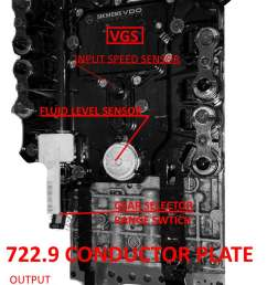 722 9 transmission sensor location [ 837 x 1200 Pixel ]