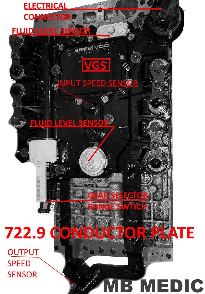 medium resolution of 722 9 transmission sensor location