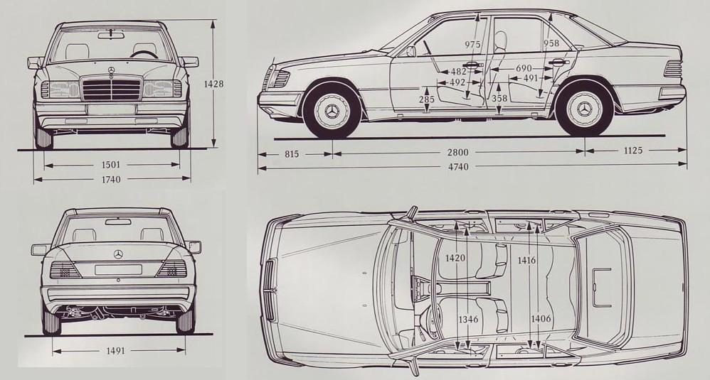 Der W124