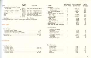 1961 Mercury Owners Manual Pg 32