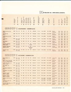 Consumer Reports April 1961  Auto Buying Gui4de Pg 17