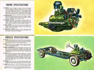 All New 1949 Mercury 4