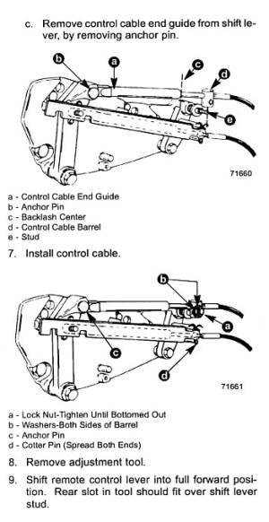 Bravo Shift Cable Adjustment : MerCstuffCom