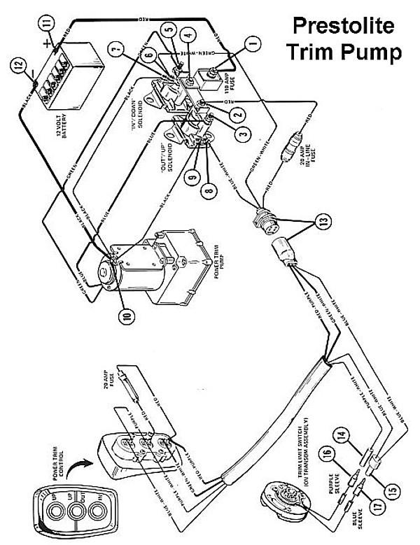 Trim Pump Wiring