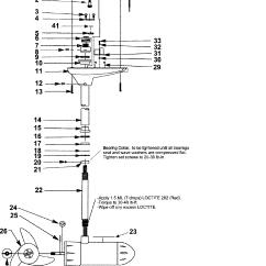 36 Volt Trolling Motor Wiring Diagram Vertical Integration 24 And Diagrams  Trollingmotors