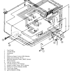 4 3 Volvo Penta Alternator Wiring Diagram Box And Whisker Explained 3gl Engine Html