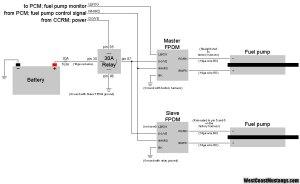 Fuel Pump Upgrade  MercuryMarauder Forums