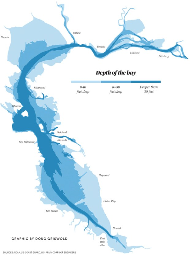 how deep is the san francisco bay