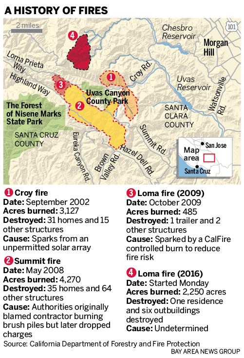 Loma Fire Area Burning Now Has Endured Three Major Fires