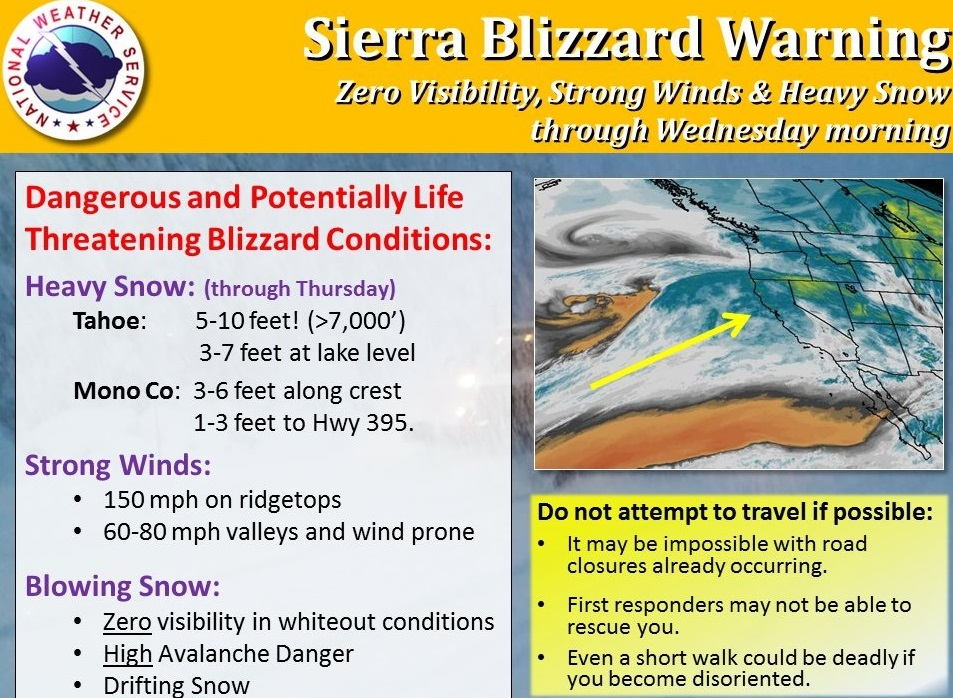 blizzardwarning