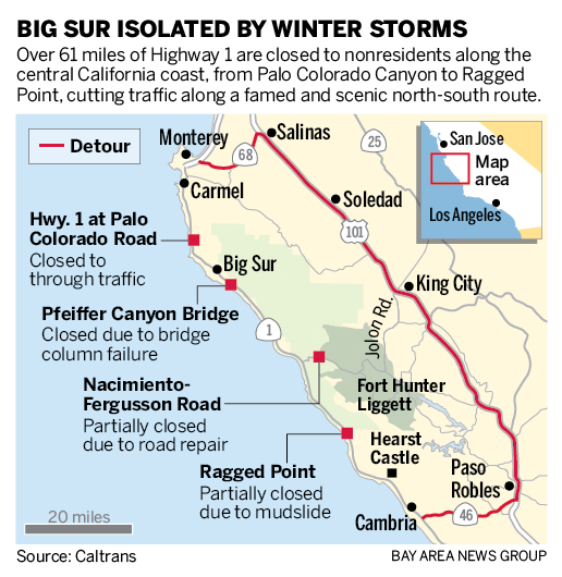 Battered by winter storms, Big Sur is cut off from California on