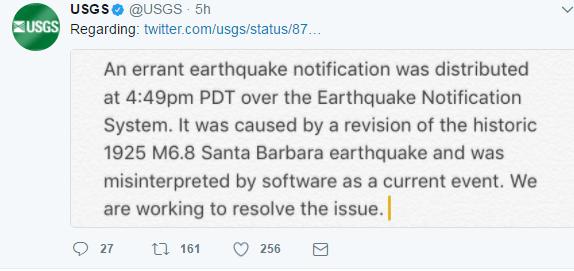 USGS 1