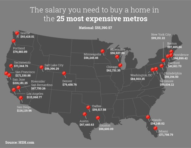 A $216,181 household salary is required to buy a median-priced house in the San Jose metro area, while $171,330 is needed to buy a typical home in the San Francisco metro, according to a new report from the HSH.com mortgage information web site. This map shows the 25 most expensive housing markets in the country, led by San Jose and San Francisco. (Courtesy HSH.com)