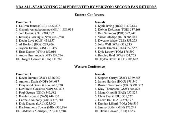 second-returns-voting
