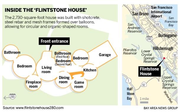 FLINTSTONE-house-031818-01