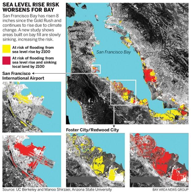 SFBAY sea level rise 0307