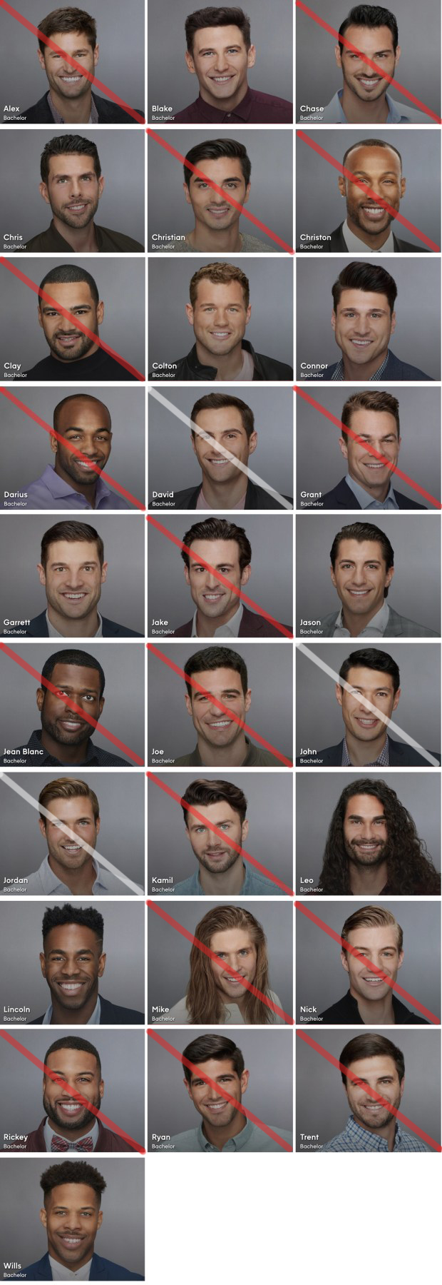 The Week 5 eliminations are marked in white, those from earlier weeks in red.